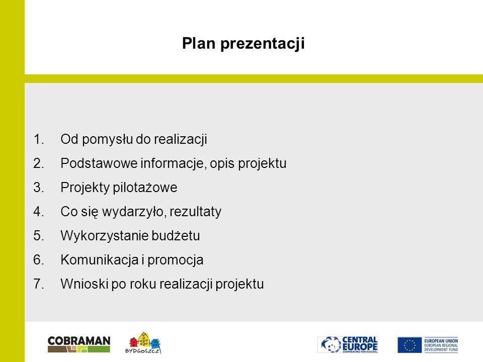 Plan prezentacji 1.Od pomysłu do realizacji 2.Podstawowe informacje, opis projektu 3.Projekty pilotażowe 4.Co się wydarzyło, rezultaty 5.Wykorzystanie budżetu 6.Komunikacja i promocja 7.Wnioski po roku realizacji projektu