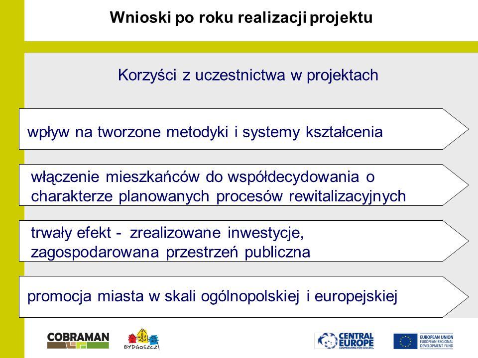 Wnioski po roku realizacji projektu Korzyści z uczestnictwa w projektach wpływ na tworzone metodyki i systemy kształcenia włączenie mieszkańców do współdecydowania o charakterze planowanych procesów rewitalizacyjnych trwały efekt - zrealizowane inwestycje, zagospodarowana przestrzeń publiczna promocja miasta w skali ogólnopolskiej i europejskiej