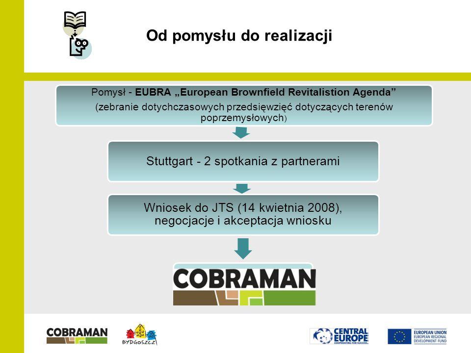 """Od pomysłu do realizacji Pomysł - EUBRA """"European Brownfield Revitalistion Agenda (zebranie dotychczasowych przedsięwzięć dotyczących terenów poprzemysłowych ) Stuttgart - 2 spotkania z partnerami Wniosek do JTS (14 kwietnia 2008), negocjacje i akceptacja wniosku"""