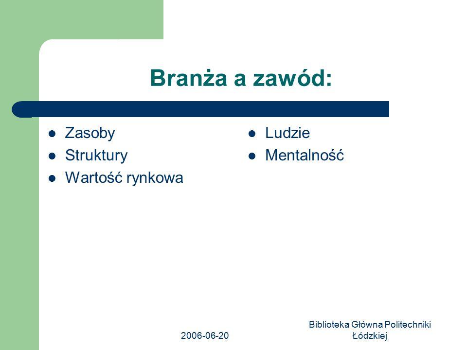 2006-06-20 Biblioteka Główna Politechniki Łódzkiej Branża a zawód: Zasoby Struktury Wartość rynkowa Ludzie Mentalność