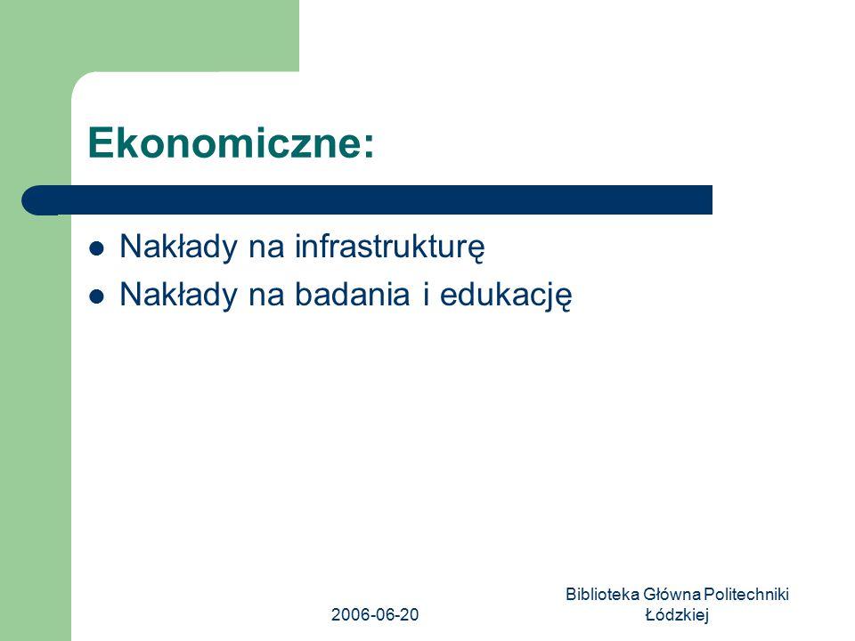 2006-06-20 Biblioteka Główna Politechniki Łódzkiej Ekonomiczne: Nakłady na infrastrukturę Nakłady na badania i edukację