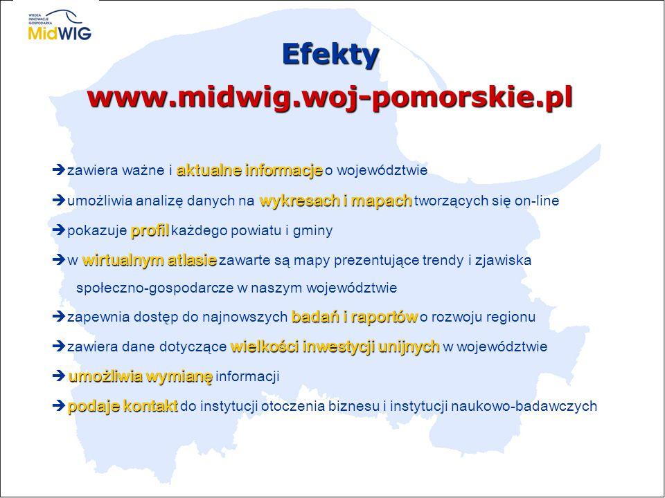 Efekty www.midwig.woj-pomorskie.pl aktualne informacje  zawiera ważne i aktualne informacje o województwie wykresach i mapach  umożliwia analizę dan