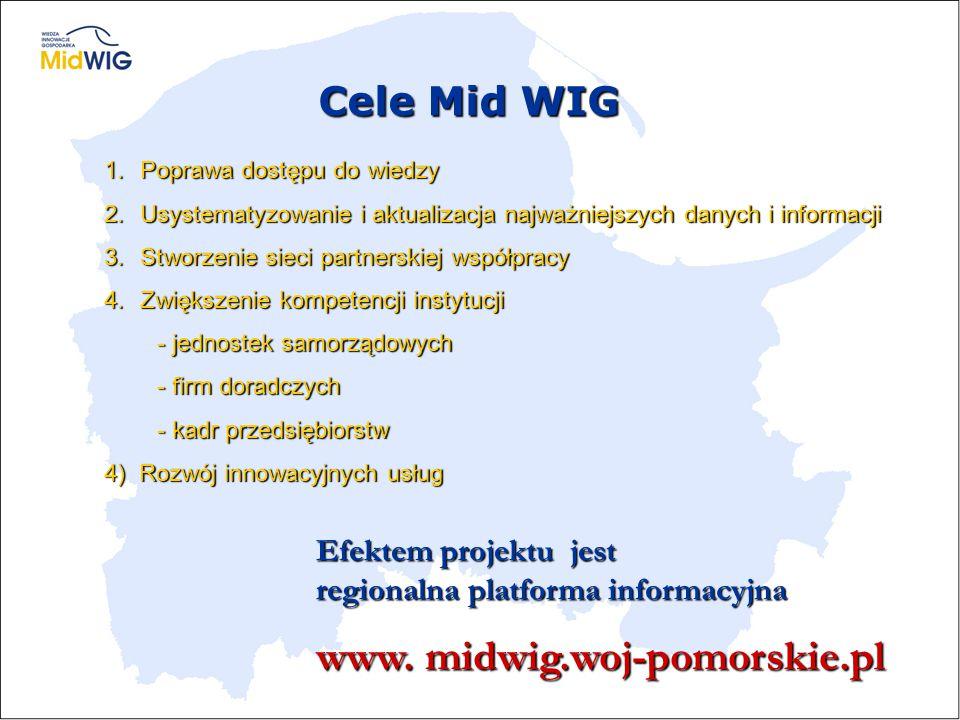 Cele Mid WIG 1.Poprawa dostępu do wiedzy 2.Usystematyzowanie i aktualizacja najważniejszych danych i informacji 3.Stworzenie sieci partnerskiej współp