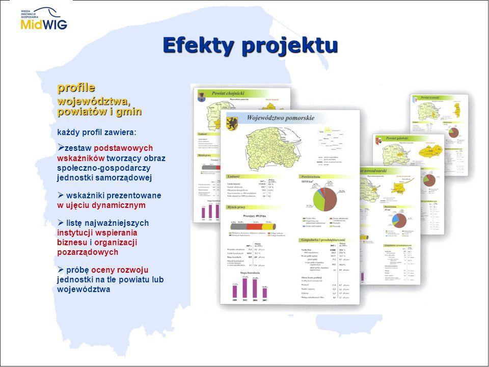 Efekty projektu profile województwa, powiatów i gmin każdy profil zawiera:  zestaw podstawowych wskaźników tworzący obraz społeczno-gospodarczy jedno