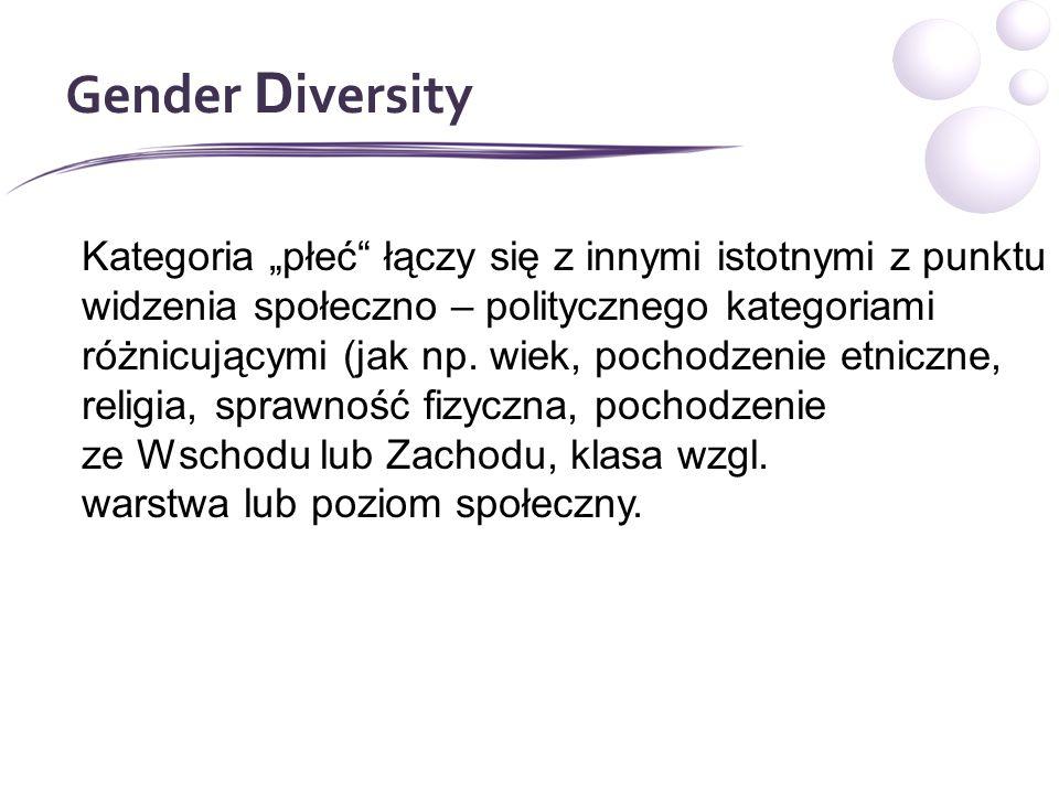 """Gender D iversity Kategoria """"płeć łączy się z innymi istotnymi z punktu widzenia społeczno – politycznego kategoriami różnicującymi (jak np."""