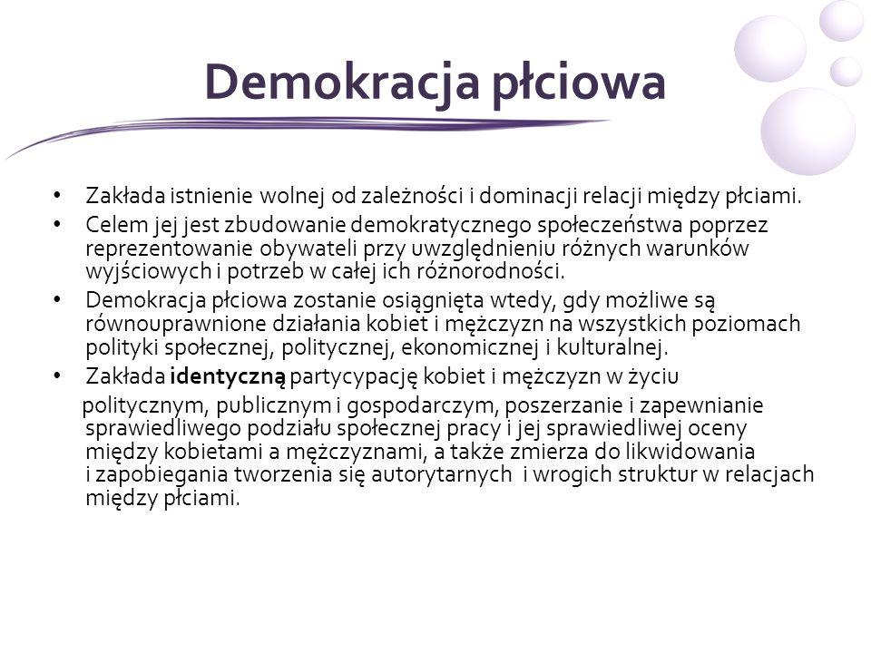 Demokracja płciowa Zakłada istnienie wolnej od zależności i dominacji relacji między płciami.