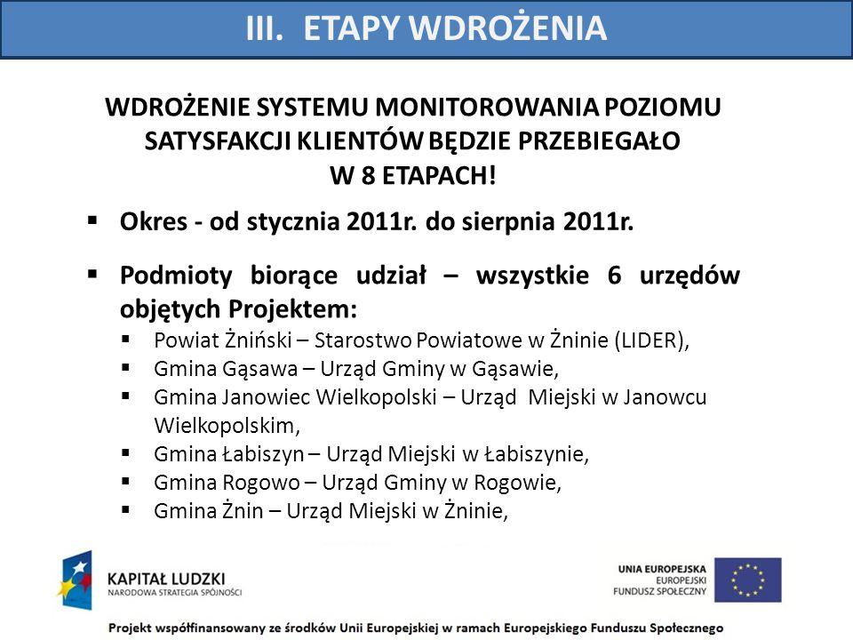  Okres - od stycznia 2011r.do sierpnia 2011r.