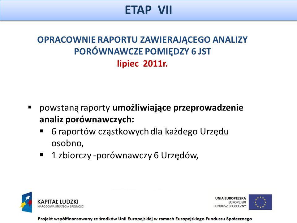 ETAP VII  powstaną raporty umożliwiające przeprowadzenie analiz porównawczych:  6 raportów cząstkowych dla każdego Urzędu osobno,  1 zbiorczy -porównawczy 6 Urzędów, OPRACOWNIE RAPORTU ZAWIERAJĄCEGO ANALIZY PORÓWNAWCZE POMIĘDZY 6 JST lipiec 2011r.