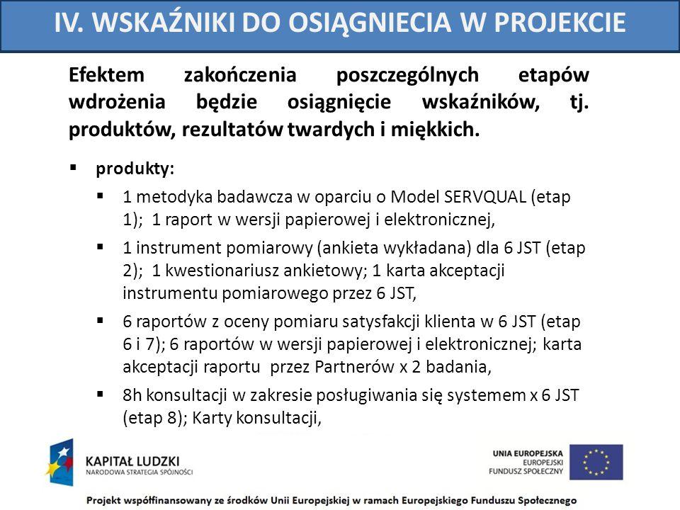  produkty:  1 metodyka badawcza w oparciu o Model SERVQUAL (etap 1); 1 raport w wersji papierowej i elektronicznej,  1 instrument pomiarowy (ankieta wykładana) dla 6 JST (etap 2); 1 kwestionariusz ankietowy; 1 karta akceptacji instrumentu pomiarowego przez 6 JST,  6 raportów z oceny pomiaru satysfakcji klienta w 6 JST (etap 6 i 7); 6 raportów w wersji papierowej i elektronicznej; karta akceptacji raportu przez Partnerów x 2 badania,  8h konsultacji w zakresie posługiwania się systemem x 6 JST (etap 8); Karty konsultacji, Efektem zakończenia poszczególnych etapów wdrożenia będzie osiągnięcie wskaźników, tj.