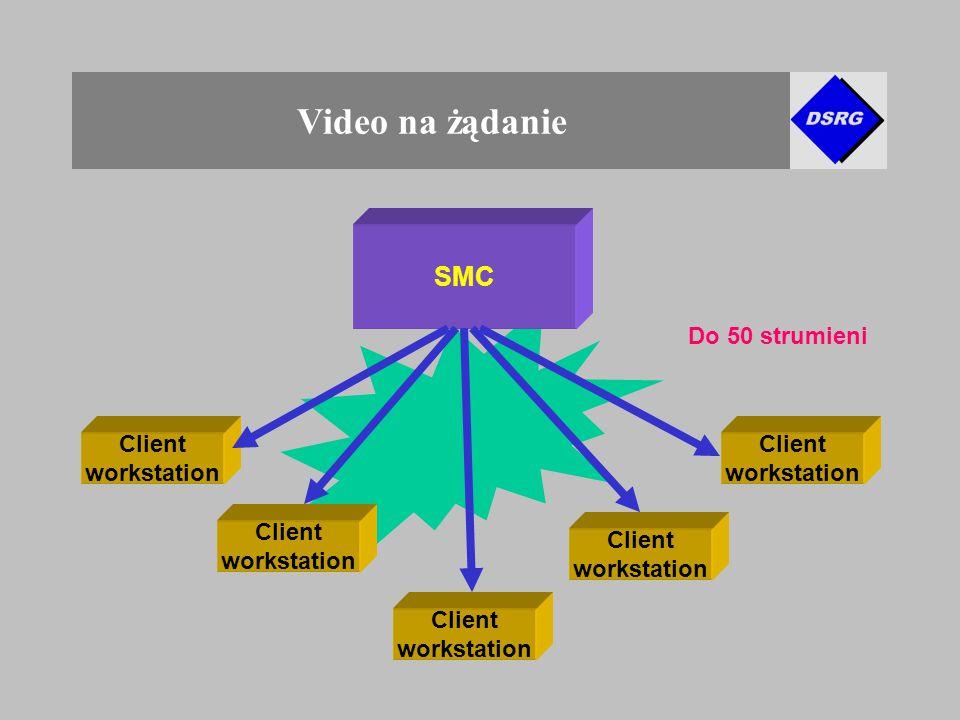 Video na żądanie SMC Client workstation Client workstation Client workstation Client workstation Client workstation Do 50 strumieni