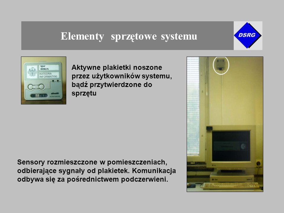 Elementy sprzętowe systemu Aktywne plakietki noszone przez użytkowników systemu, bądź przytwierdzone do sprzętu Sensory rozmieszczone w pomieszczeniach, odbierające sygnały od plakietek.