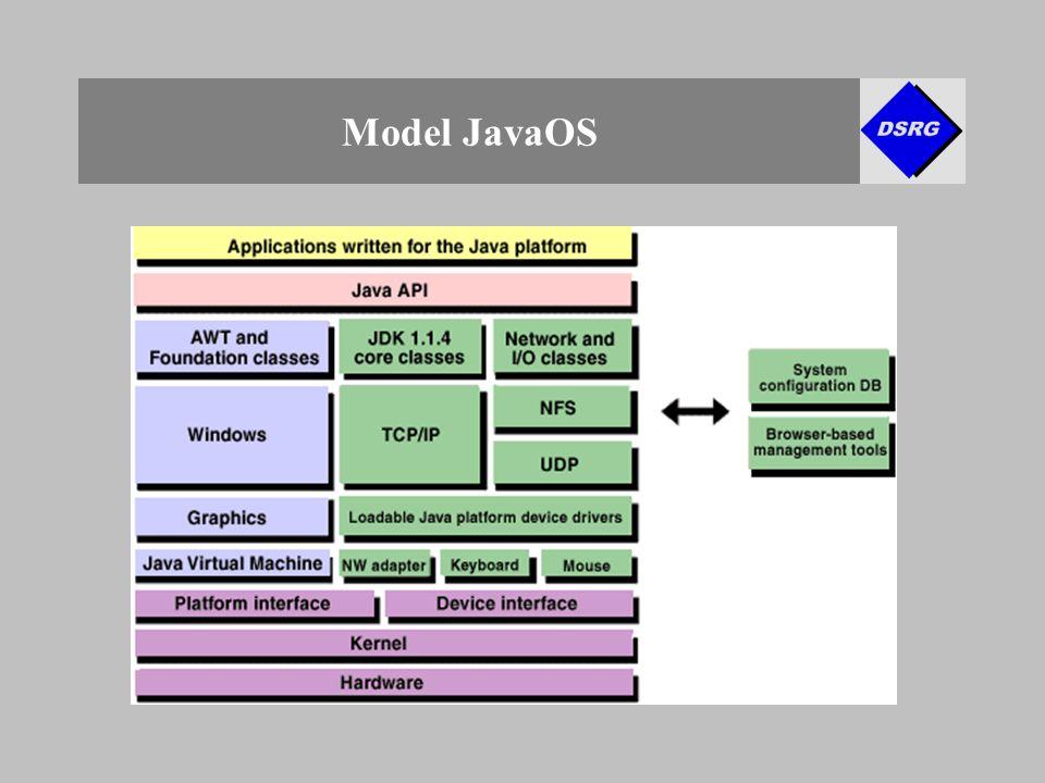 Model JavaOS