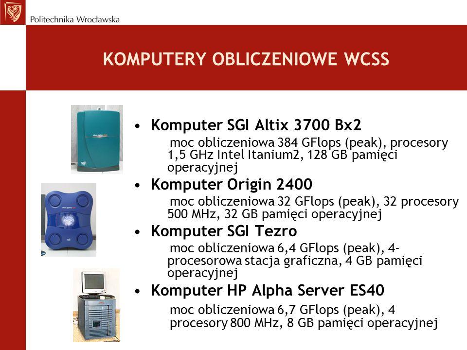 KOMPUTERY OBLICZENIOWE WCSS Komputer SGI Altix 3700 Bx2 moc obliczeniowa 384 GFlops (peak), procesory 1,5 GHz Intel Itanium2, 128 GB pamięci operacyjn