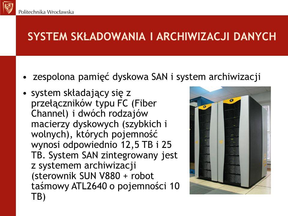 SYSTEM SKŁADOWANIA I ARCHIWIZACJI DANYCH zespolona pamięć dyskowa SAN i system archiwizacji system składający się z przełączników typu FC (Fiber Chann