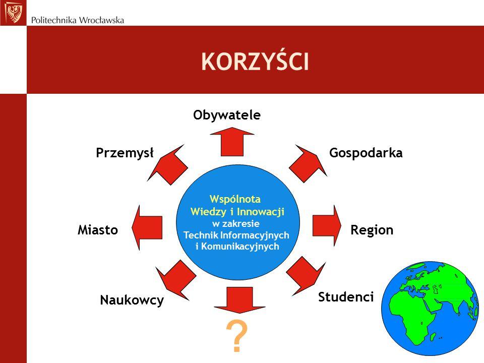 KORZYŚCI Obywatele Miasto Studenci Naukowcy Przemysł Region ? Wspólnota Wiedzy i Innowacji w zakresie Technik Informacyjnych i Komunikacyjnych Gospoda