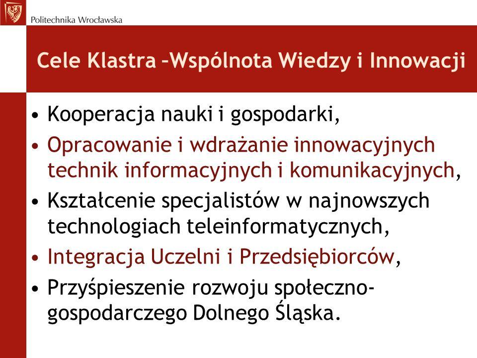 Cele Klastra –Wspólnota Wiedzy i Innowacji Kooperacja nauki i gospodarki, Opracowanie i wdrażanie innowacyjnych technik informacyjnych i komunikacyjny