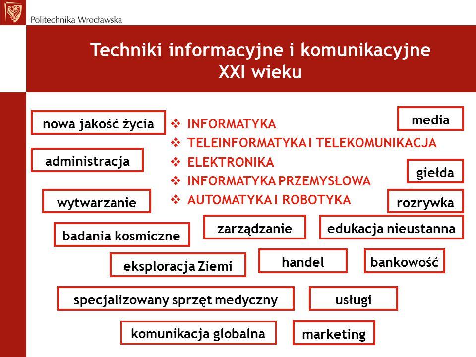  INFORMATYKA  TELEINFORMATYKA I TELEKOMUNIKACJA  ELEKTRONIKA  INFORMATYKA PRZEMYSŁOWA  AUTOMATYKA I ROBOTYKA nowa jakość życia komunikacja global