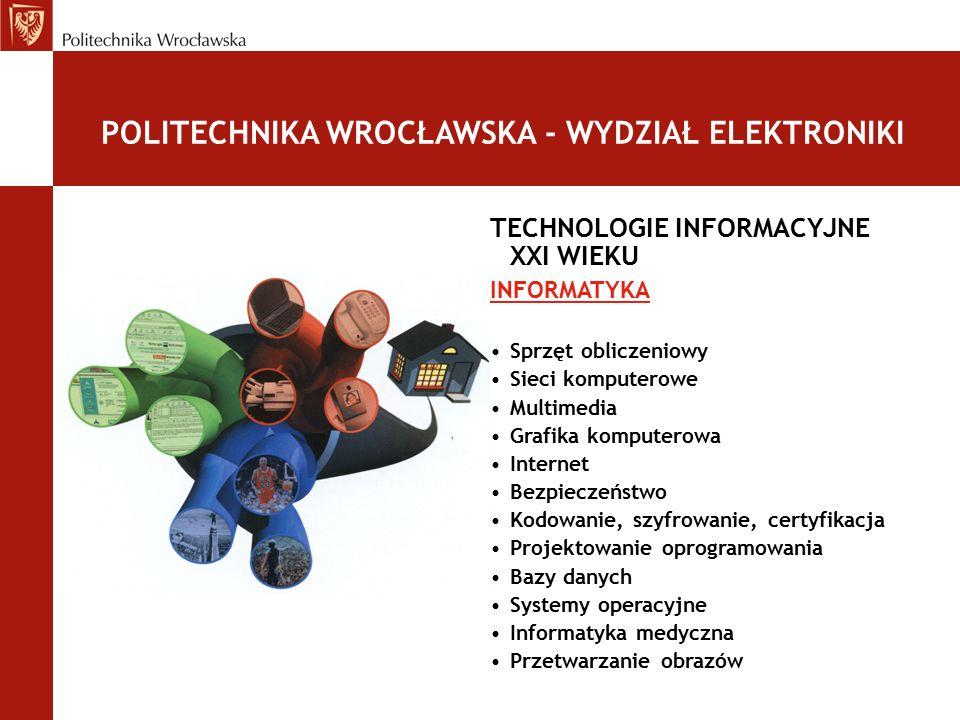 TECHNOLOGIE INFORMACYJNE XXI WIEKU TELEINFORMATYKA Zarządzanie sieciami Zabezpieczenia sieci Dokumenty elektroniczne E-marketing E-learning E-business E-commerce POLITECHNIKA WROCŁAWSKA - WYDZIAŁ ELEKTRONIKI