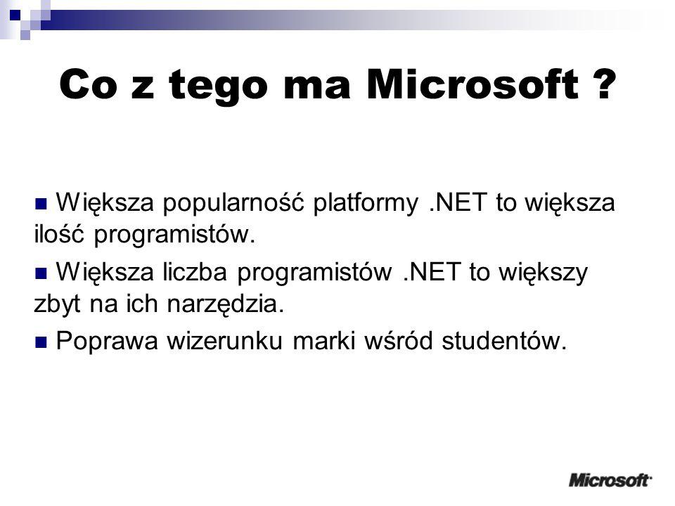 Co z tego ma Microsoft . Większa popularność platformy.NET to większa ilość programistów.