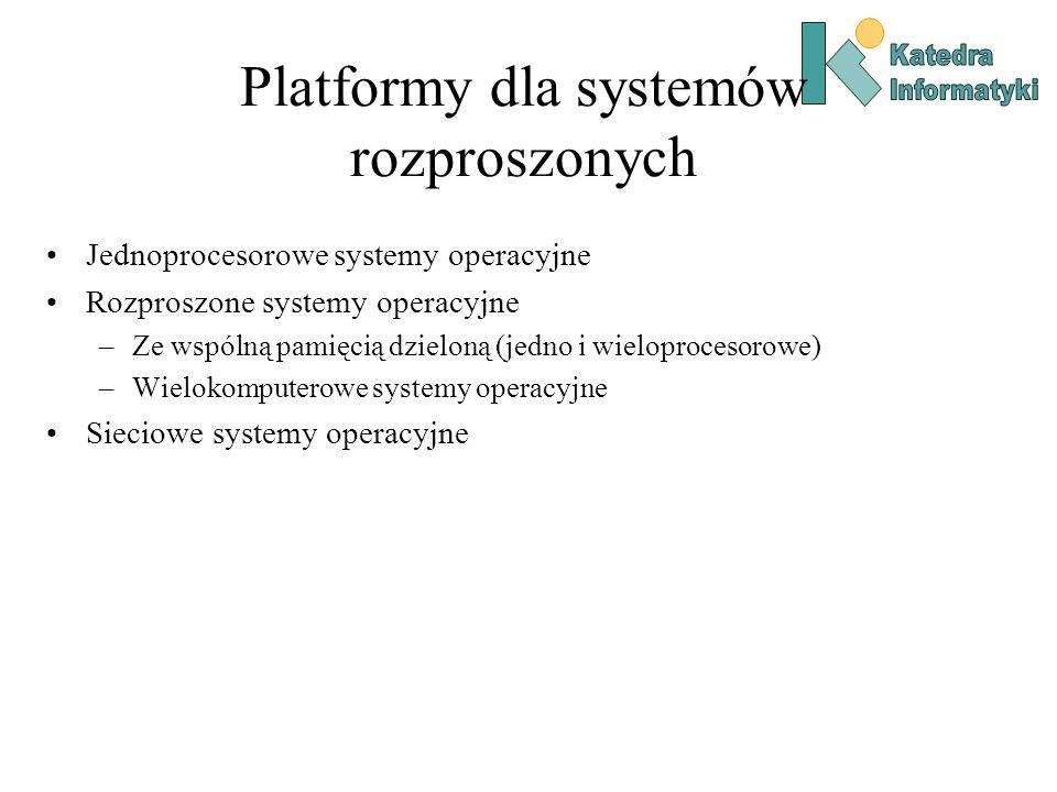 Platformy dla systemów rozproszonych Jednoprocesorowe systemy operacyjne Rozproszone systemy operacyjne –Ze wspólną pamięcią dzieloną (jedno i wieloprocesorowe) –Wielokomputerowe systemy operacyjne Sieciowe systemy operacyjne