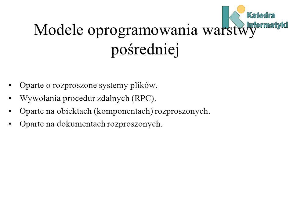 Modele oprogramowania warstwy pośredniej Oparte o rozproszone systemy plików.