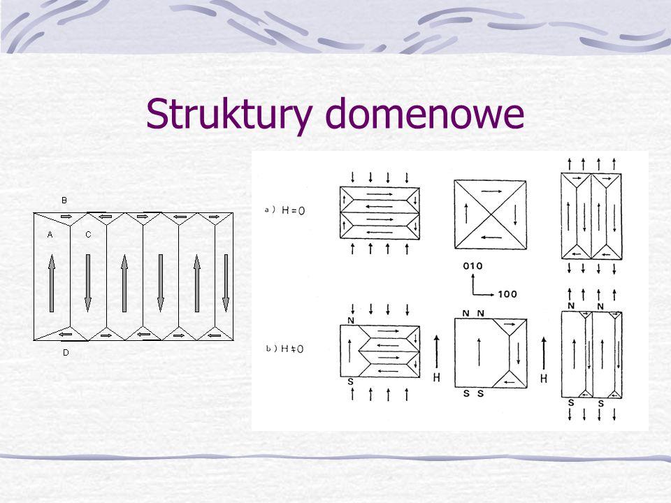 Struktury domenowe