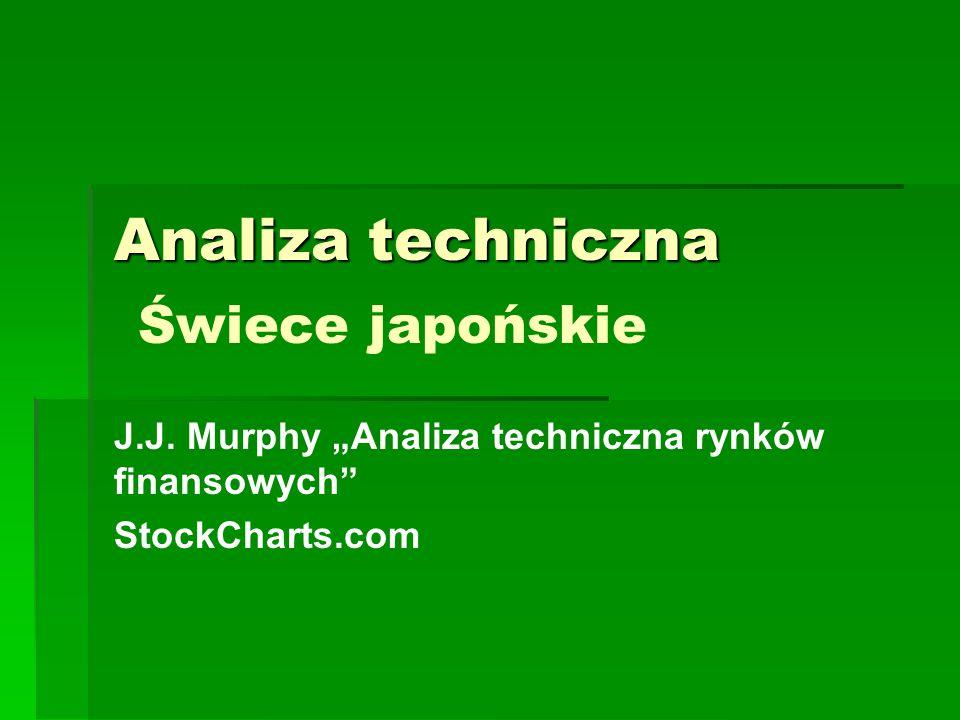 """Analiza techniczna Analiza techniczna Świece japońskie J.J. Murphy """"Analiza techniczna rynków finansowych"""" StockCharts.com"""
