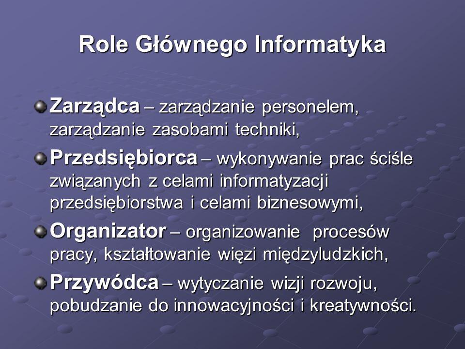 Role Głównego Informatyka Zarządca – zarządzanie personelem, zarządzanie zasobami techniki, Przedsiębiorca – wykonywanie prac ściśle związanych z celami informatyzacji przedsiębiorstwa i celami biznesowymi, Organizator – organizowanie procesów pracy, kształtowanie więzi międzyludzkich, Przywódca – wytyczanie wizji rozwoju, pobudzanie do innowacyjności i kreatywności.