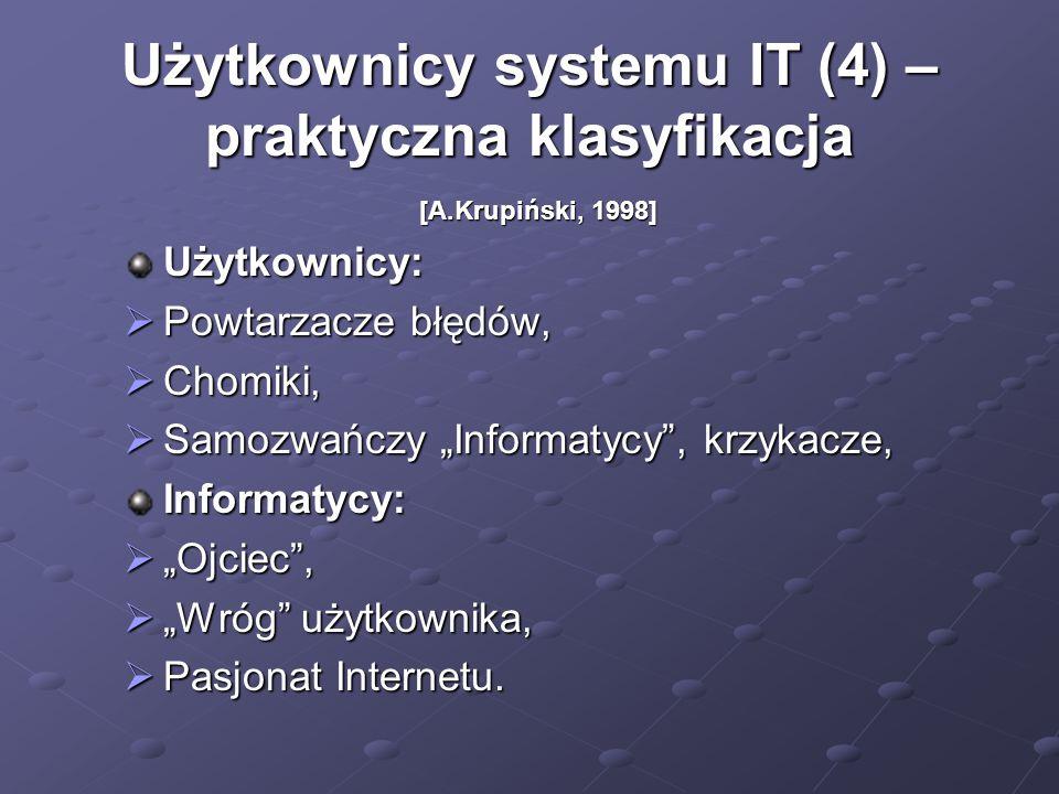 """Użytkownicy systemu IT (4) – praktyczna klasyfikacja [A.Krupiński, 1998] Użytkownicy:  Powtarzacze błędów,  Chomiki,  Samozwańczy """"Informatycy , krzykacze, Informatycy:  """"Ojciec ,  """"Wróg użytkownika,  Pasjonat Internetu."""