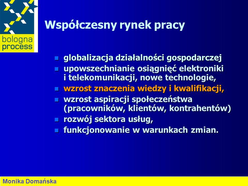 Współczesny rynek pracy n globalizacja działalności gospodarczej n upowszechnianie osiągnięć elektroniki i telekomunikacji, nowe technologie, n wzrost