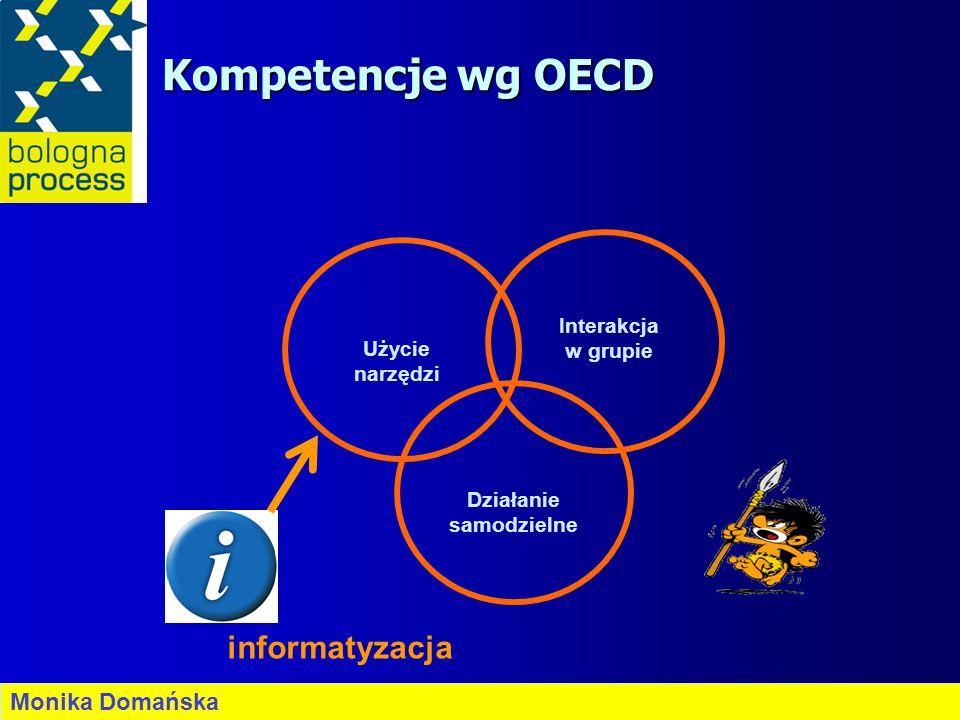 Kompetencje wg OECD Użycie narzędzi Interakcja w grupie Działanie samodzielne informatyzacja Monika Domańska