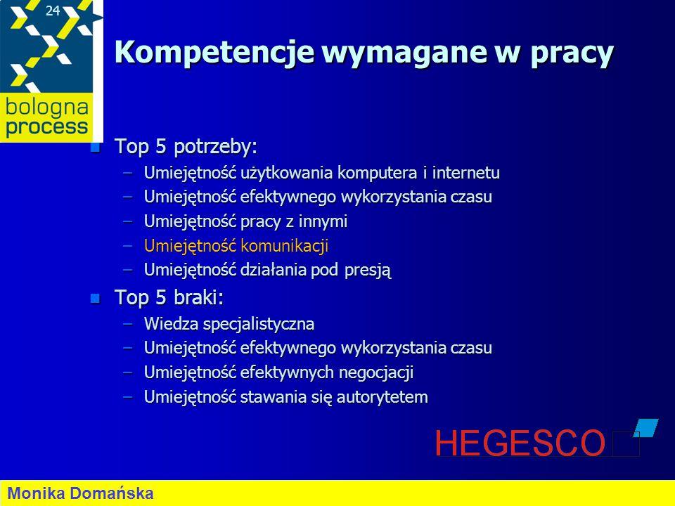 Kompetencje wymagane w pracy n Top 5 potrzeby: –Umiejętność użytkowania komputera i internetu –Umiejętność efektywnego wykorzystania czasu –Umiejętnoś