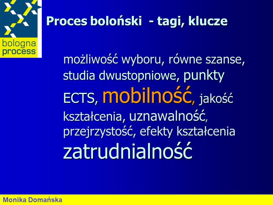 Proces boloński - tagi, klucze możliwość wyboru, równe szanse, studia dwustopniowe, punkty ECTS, mobilność, jakość kształcenia, uznawalność, przejrzys