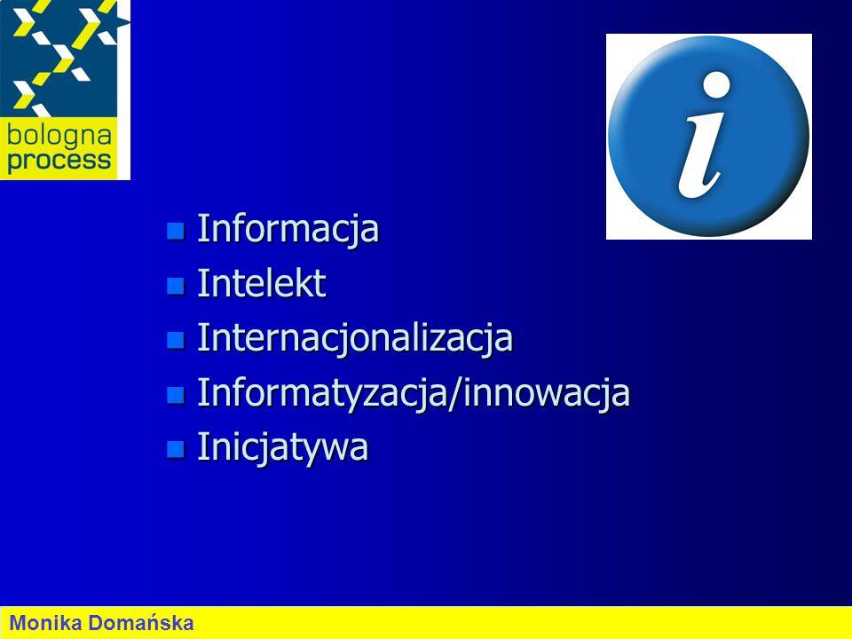 n Informacja n Intelekt n Internacjonalizacja n Informatyzacja/innowacja n Inicjatywa Monika Domańska