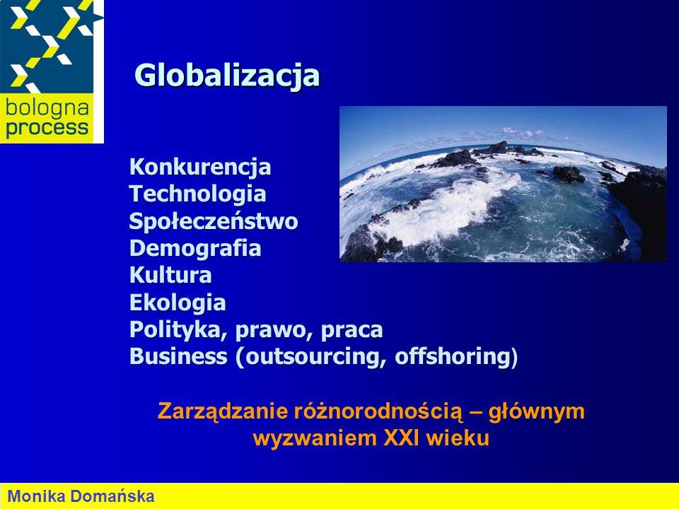 Globalizacja KonkurencjaTechnologiaSpołeczeństwoDemografiaKulturaEkologia Polityka, prawo, praca Business (outsourcing, offshoring Business (outsourci