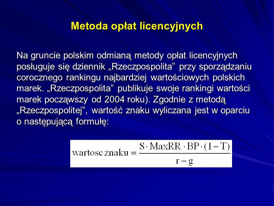 """Metoda opłat licencyjnych Na gruncie polskim odmianą metody opłat licencyjnych posługuje się dziennik """"Rzeczpospolita"""" przy sporządzaniu corocznego ra"""