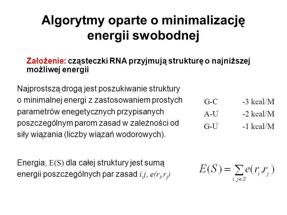Najprostszą drogą jest poszukiwanie struktury o minimalnej energi z zastosowaniem prostych parametrów enegetycznych przypisanych poszczególnym parom z