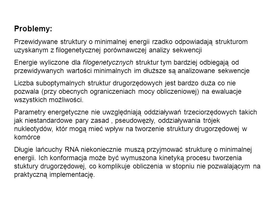 Problemy: Przewidywane struktury o minimalnej energii rzadko odpowiadają strukturom uzyskanym z filogenetycznej porównawczej analizy sekwencji Energie