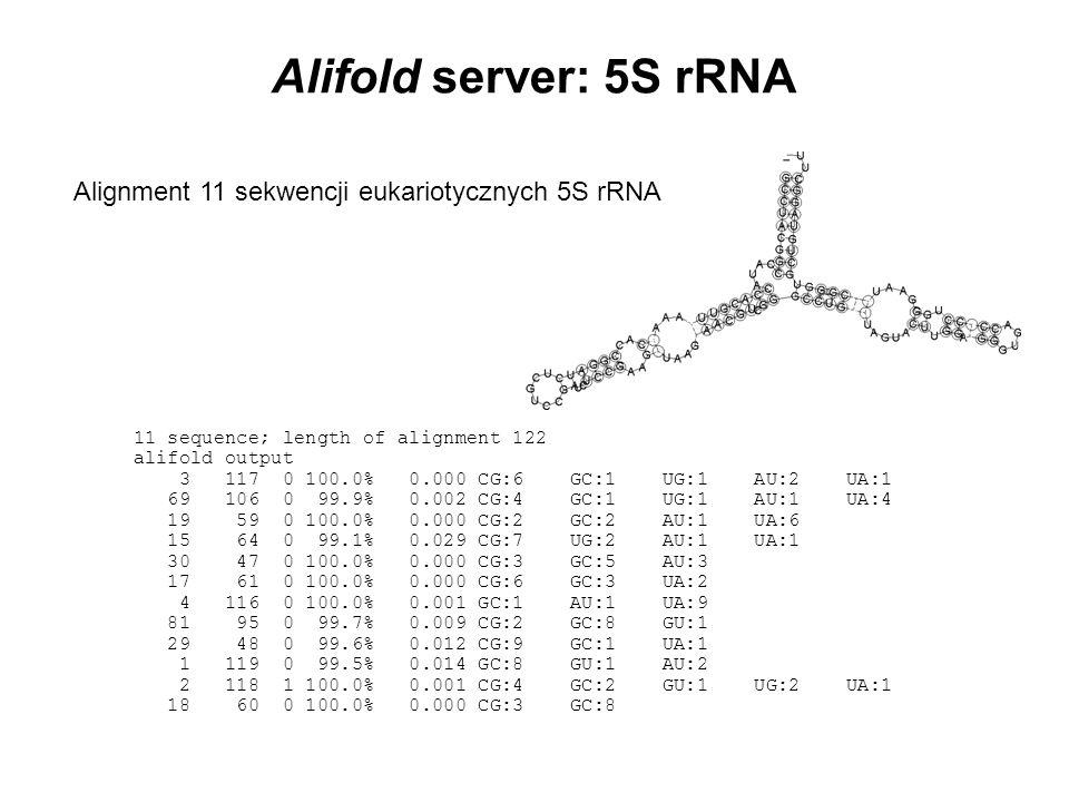 11 sequence; length of alignment 122 alifold output 3 117 0 100.0% 0.000 CG:6 GC:1 UG:1 AU:2 UA:1 69 106 0 99.9% 0.002 CG:4 GC:1 UG:1 AU:1 UA:4 19 59