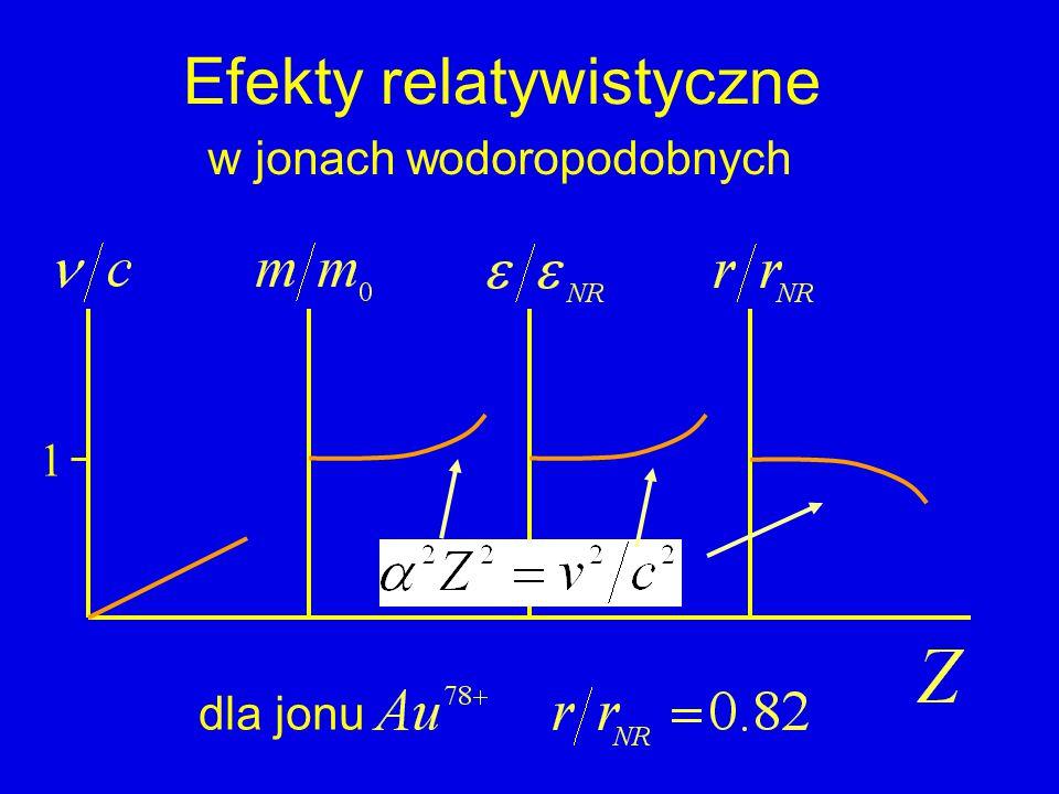 Efekty relatywistyczne w jonach wodoropodobnych dla jonu 1