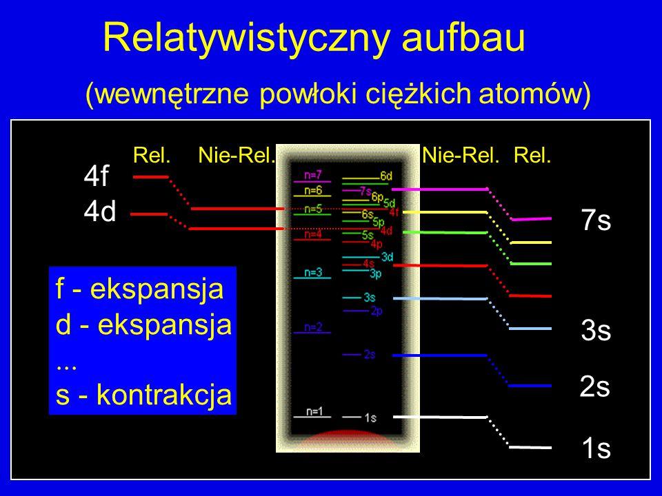 Relatywistyczny aufbau (wewnętrzne powłoki ciężkich atomów) Nie-Rel.