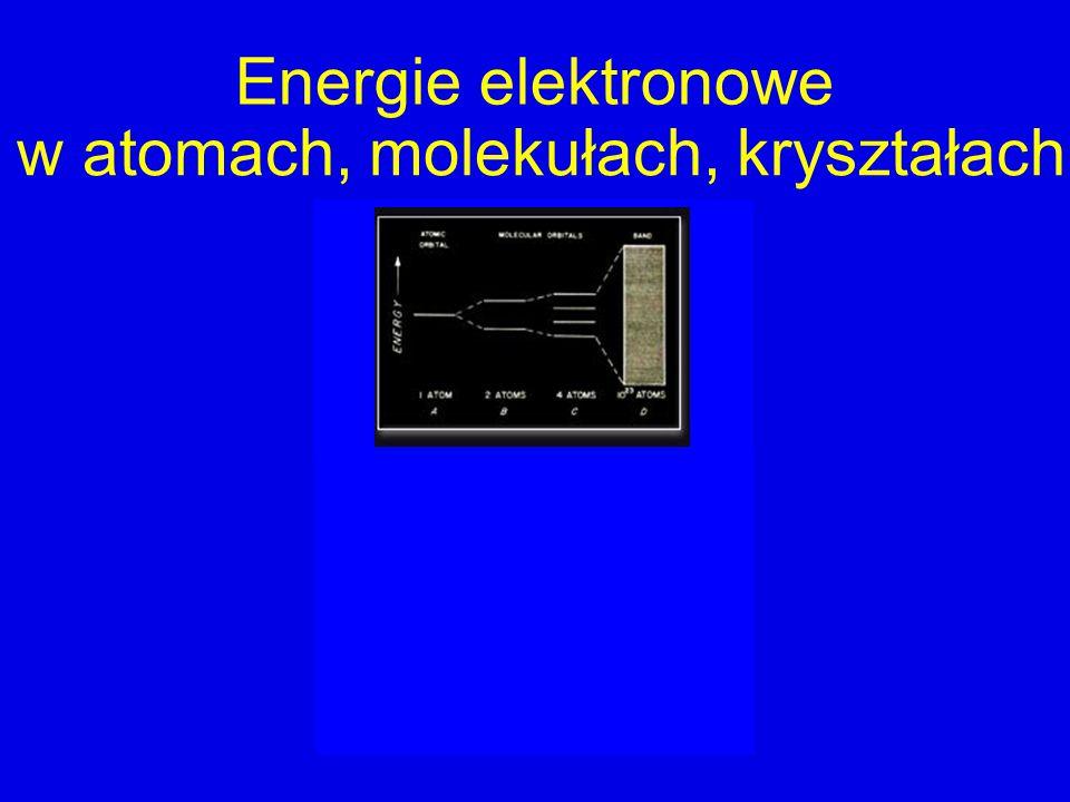Energie elektronowe w atomach, molekułach, kryształach