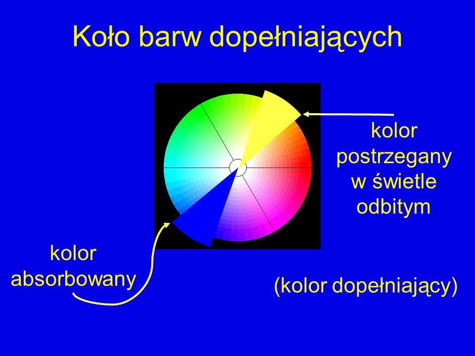 Koło barw dopełniających kolor absorbowany kolor postrzegany w świetle odbitym (kolor dopełniający)