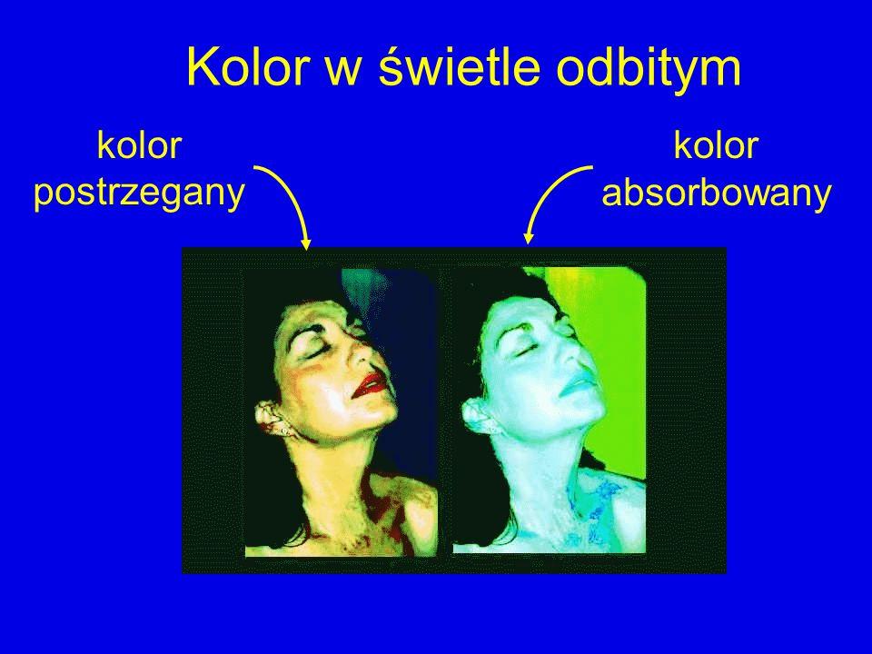 Kolor w świetle odbitym kolor absorbowany kolor postrzegany