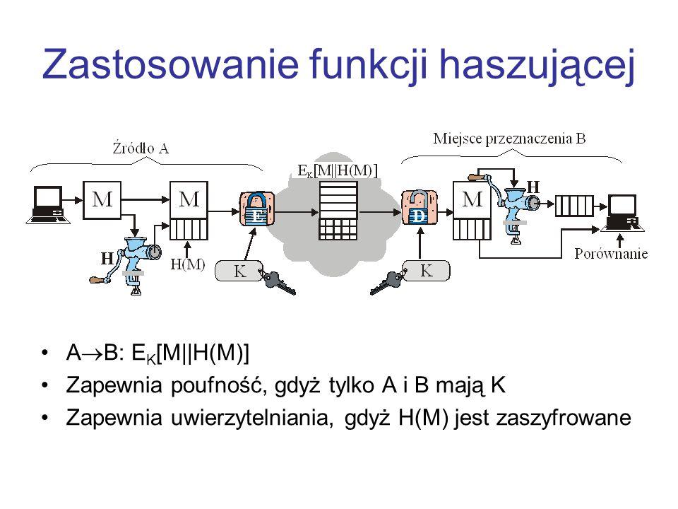 Zastosowanie funkcji haszującej A  B: E K [M||H(M)] Zapewnia poufność, gdyż tylko A i B mają K Zapewnia uwierzytelniania, gdyż H(M) jest zaszyfrowane