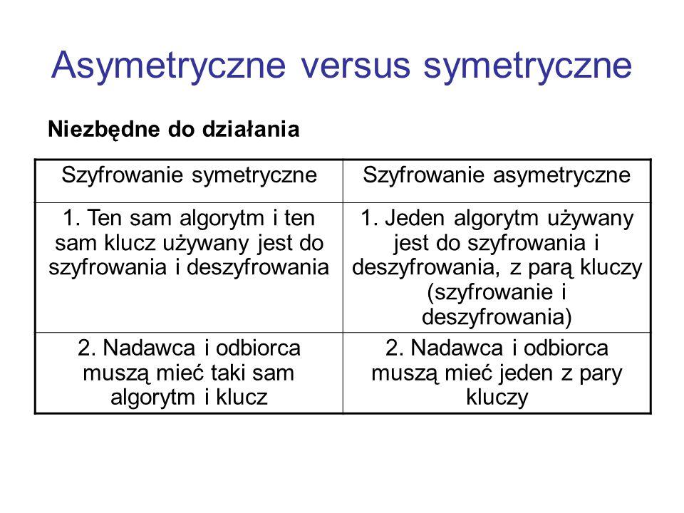 Asymetryczne versus symetryczne Niezbędne do bezpieczeństwa Szyfrowanie symetryczneSzyfrowanie asymetryczne 1.