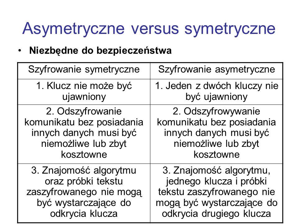 Asymetryczne versus symetryczne Niezbędne do bezpieczeństwa Szyfrowanie symetryczneSzyfrowanie asymetryczne 1. Klucz nie może być ujawniony 1. Jeden z