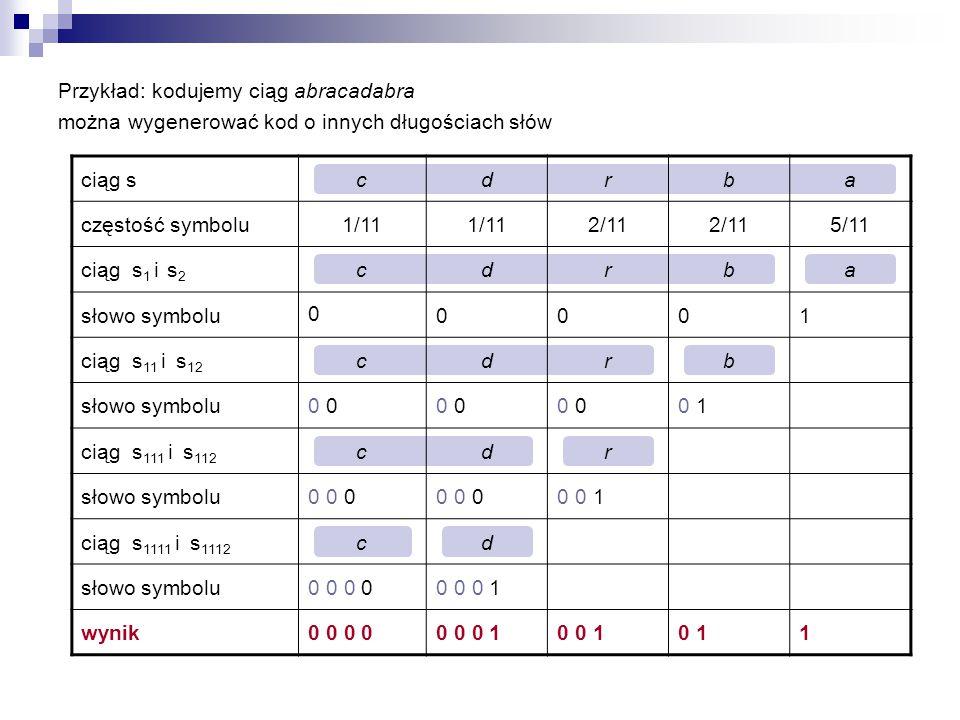 Przykład: kodujemy ciąg abracadabra można wygenerować kod o innych długościach słów ciąg scdrba częstość symbolu1/11 2/11 5/11 ciąg s 1 i s 2 cdrba sł