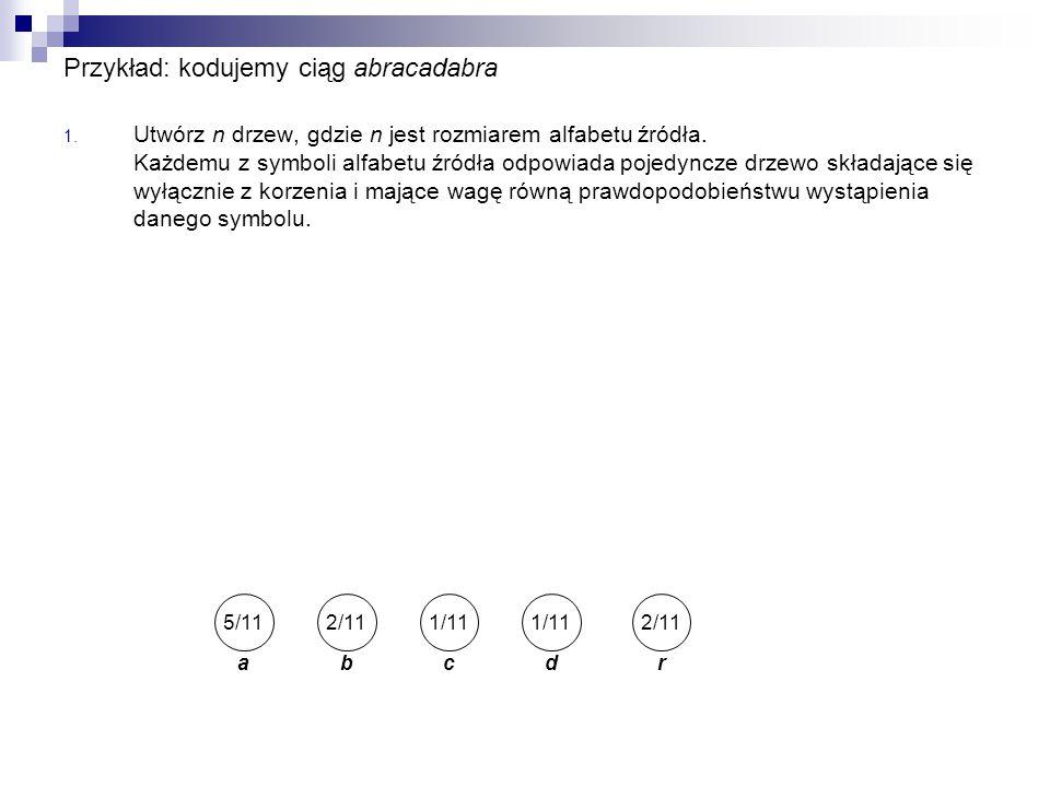 Przykład: kodujemy ciąg abracadabra 1. Utwórz n drzew, gdzie n jest rozmiarem alfabetu źródła. Każdemu z symboli alfabetu źródła odpowiada pojedyncze