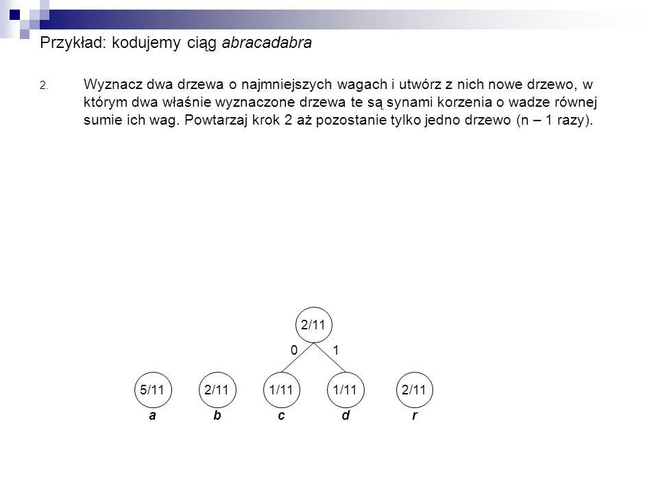 Przykład: kodujemy ciąg abracadabra 2. Wyznacz dwa drzewa o najmniejszych wagach i utwórz z nich nowe drzewo, w którym dwa właśnie wyznaczone drzewa t